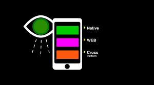 راهکار مناسب برای توسعه موبایل اپلیکیشن: Cross Platform